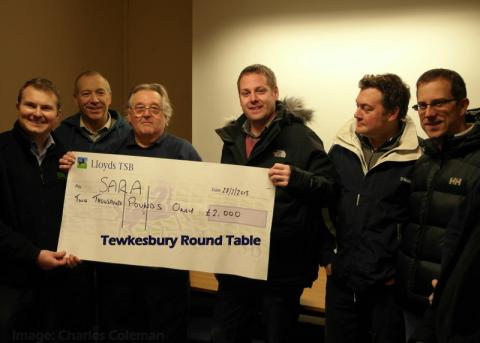 Tewks Round Table Presentation